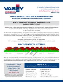 Ultraviolet Germicidal Irradiation (UVGI) Technology Sheet