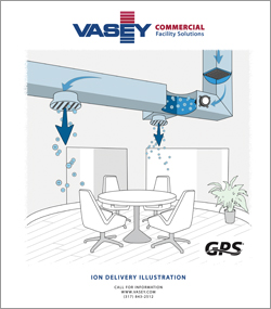 VASEY Facility Solutions - GPS Ion Delivery Illustration Air Purification Sheet