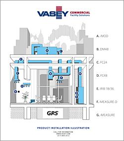 VASEY Facility Solutions - GPS Locations Illustration Air Purification Sheet