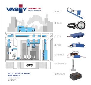 VASEY Facility Solutions - GPS Models Illustration Air Purification Sheet